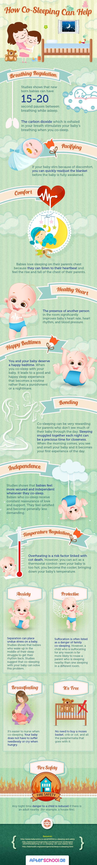 co-sleep-infograph